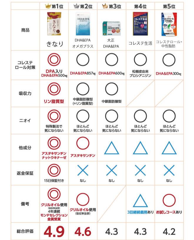 ranking-hyou